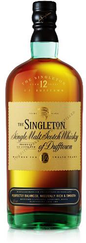 the_singleton_duftown